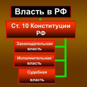 Органы власти Гаврилова Яма